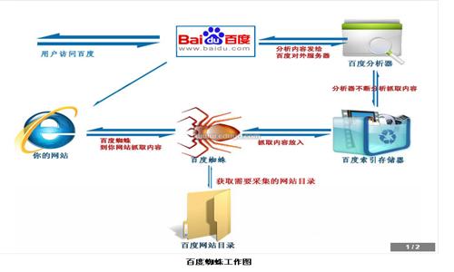 南宁公司网站建设