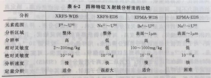硫酸钡粉价格,硫酸钡砂浆价格,硫酸钡填充