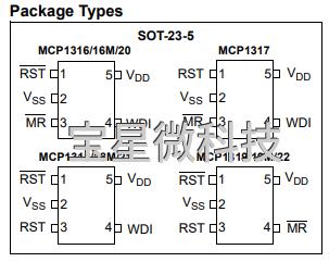 MCP1316MT-