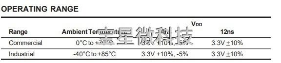 IS61LV5128AL-10TLI温度