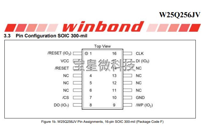 W25Q256JVFIQ-SOP16