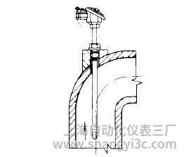 装配式热电偶在弯曲管道上的安装图片
