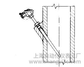 装配式热电偶在竖直管道上的安装图片