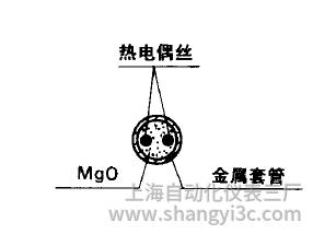 单支铠装热电偶截面结构形式