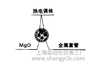 双支铠装热电偶截面结构形式