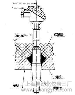 WRN,WRE-13B套管式热电偶安装图片