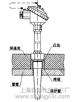 WZP-633/634套管式热电阻安装图片