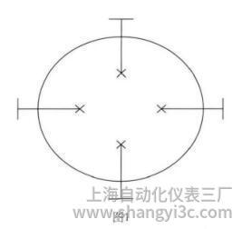 伸入4支热电偶图