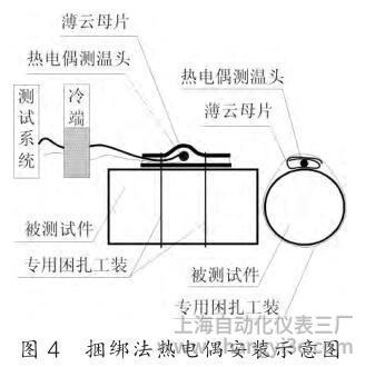 捆绑法热电偶安装示意图