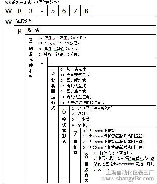 WRE-120/130无固定热电偶使用选型