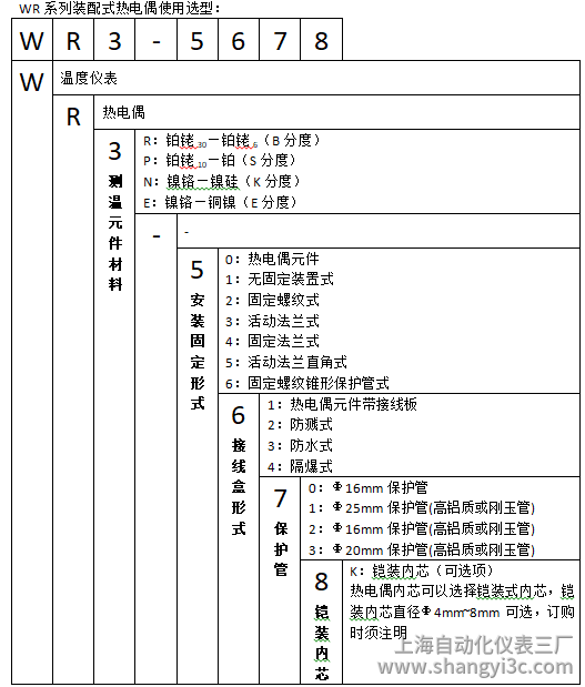 WRE-420/430固定法兰热电偶使用选型