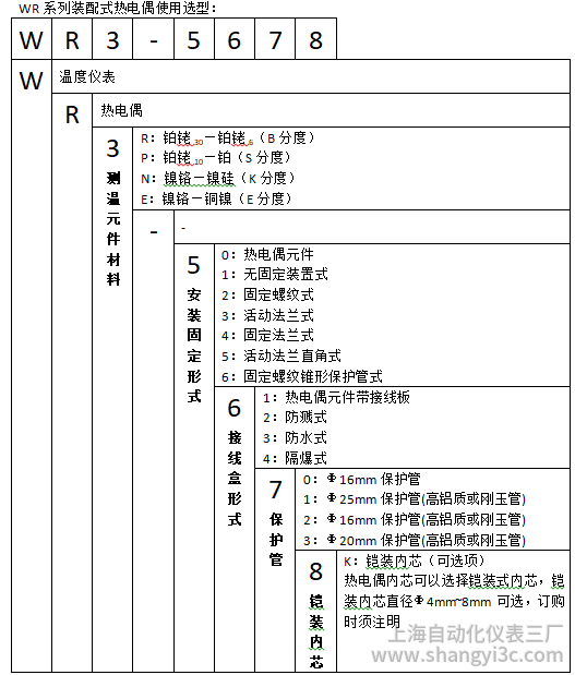 WRN-520/530直角形热电偶使用选型