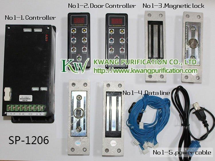 Electric Interlock Pass Box