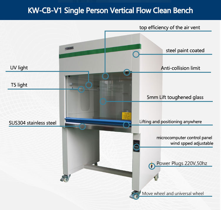 KW-CB-V1 Single Person Vertical Flow Clean Bench