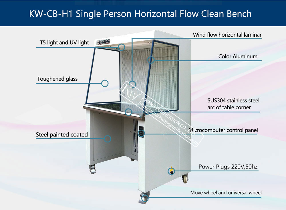 KW-CB-H1 Single Person Horizontal Flow Clean Bench