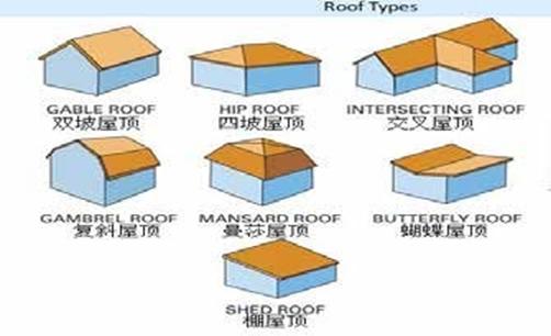防腐木屋屋顶分类
