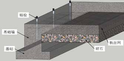 木屋地基地麵混凝土底板示意圖