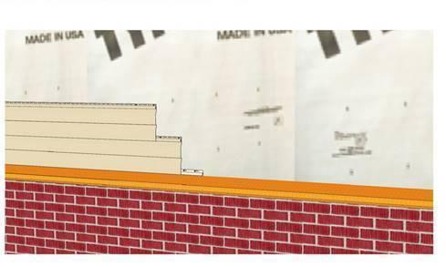 防腐木木屋外墙挂板安装