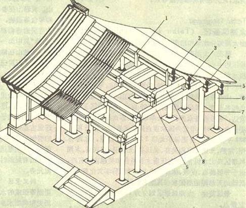 防腐木木屋批發廠家抬梁式古建木結構