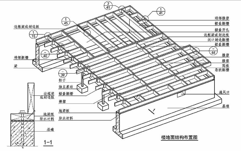 木屋别墅定制木屋楼板结构布置图