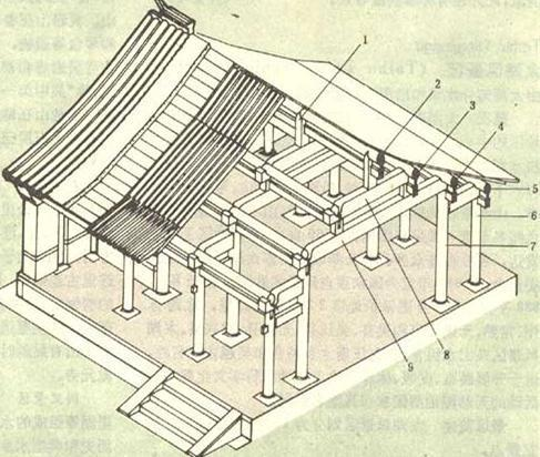 木别墅生产厂家抬梁式古建木结构