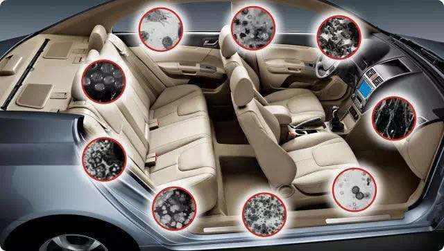 专业汽车空气检测实验流程