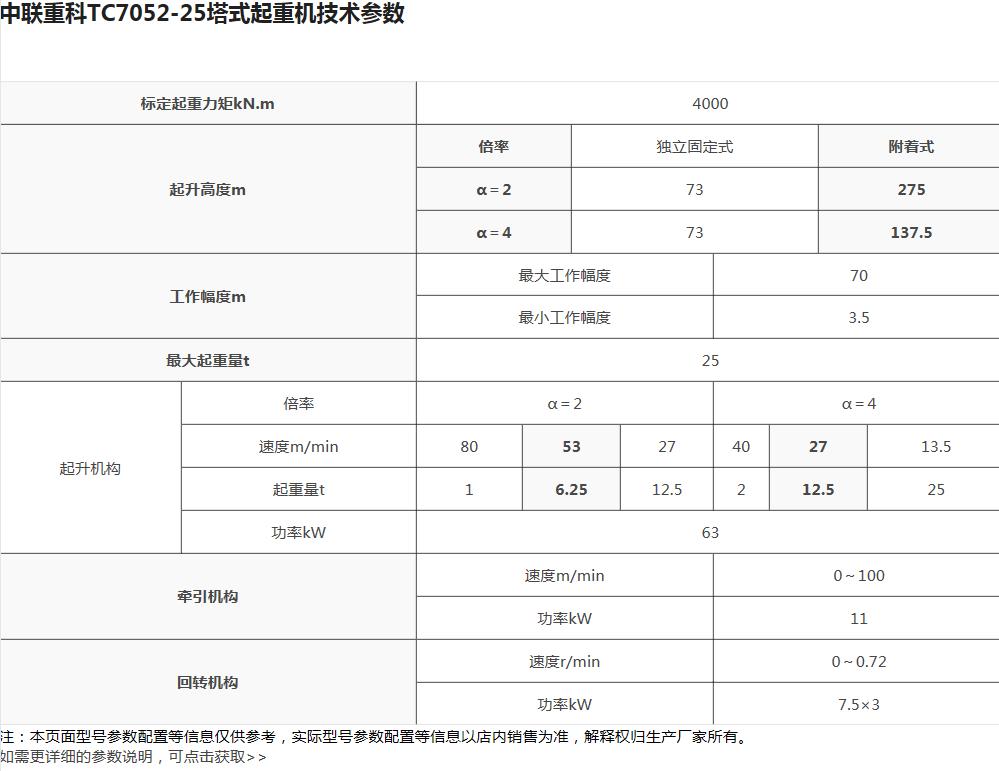7052-25塔吊技术参数表