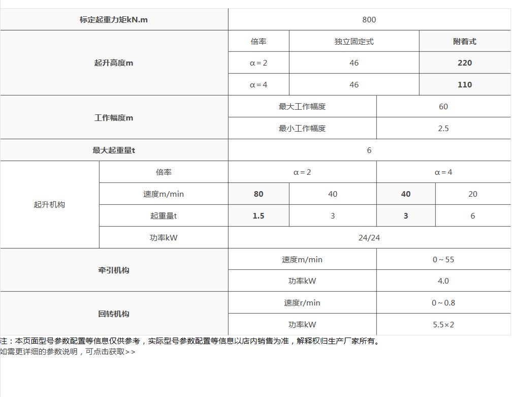 中联TC6013A-6塔吊参数性能表