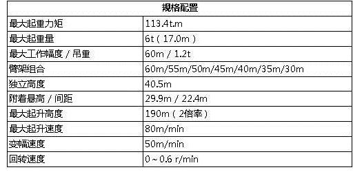 TC6012塔吊起重技术参数表