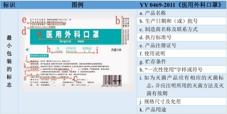 口罩,口罩检测,平面口罩检测,广东秦泰盛智能化科技有限公司
