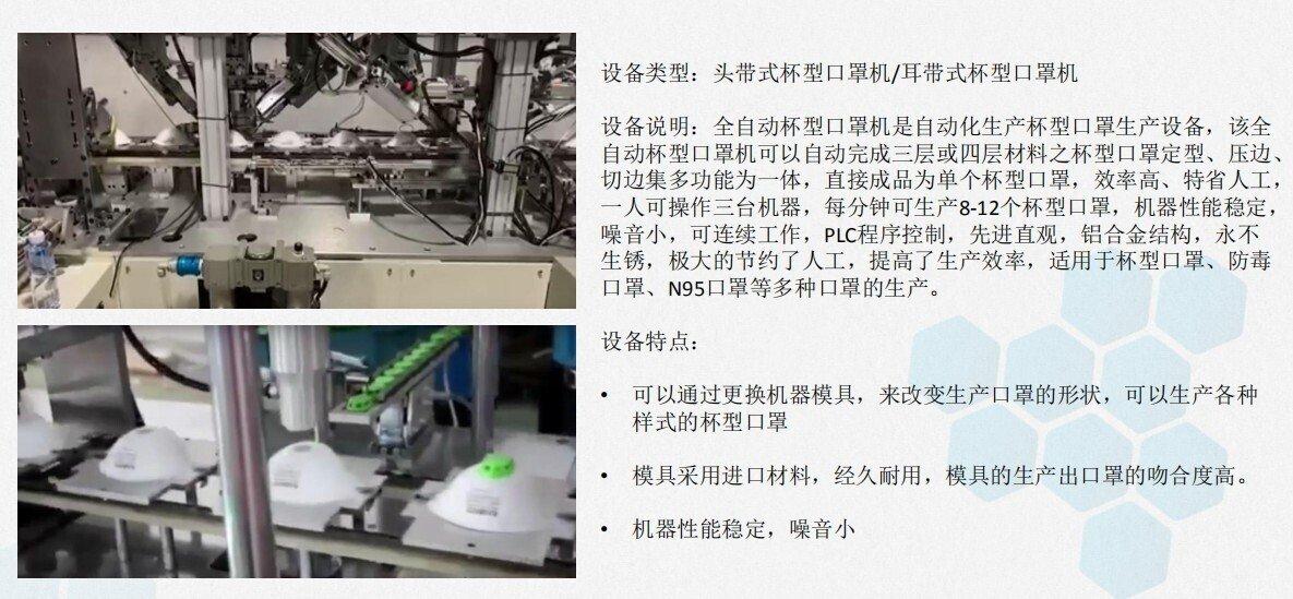 杯型口罩机,平面口罩机,口罩机,全自动口罩机,广东秦泰盛智能化科技有限公司