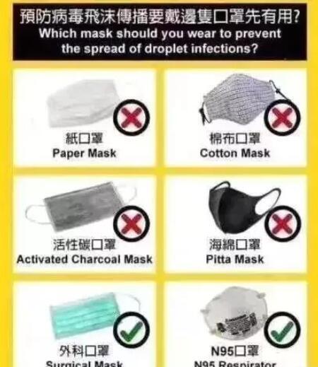 外科口罩、医用口罩、护理口罩、非外科口罩区别-广东秦泰盛智能化科技有限公司