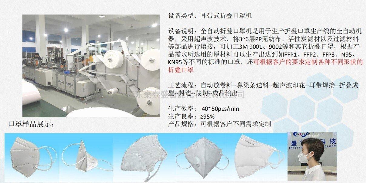 全自动耳带式折叠口罩机公司介绍