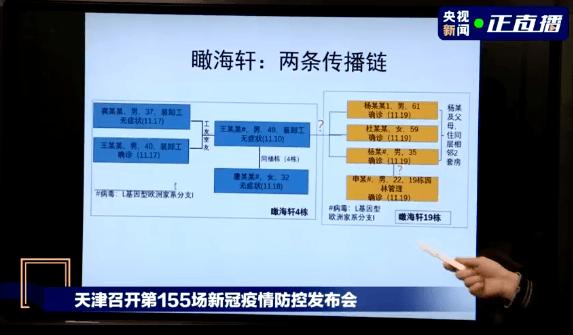 口罩还不能脱_天津感染者电梯内咳嗽导致出现确诊病例