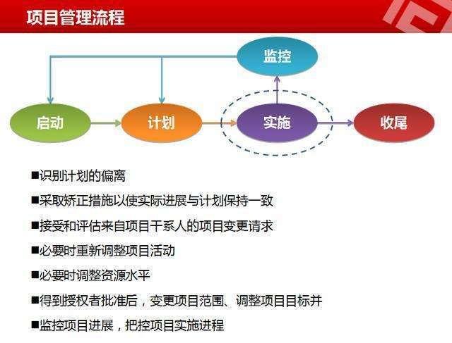 武汉哪里有项目管理培训机构?