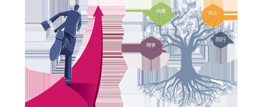 武汉企业管理培训课程《财务管理》