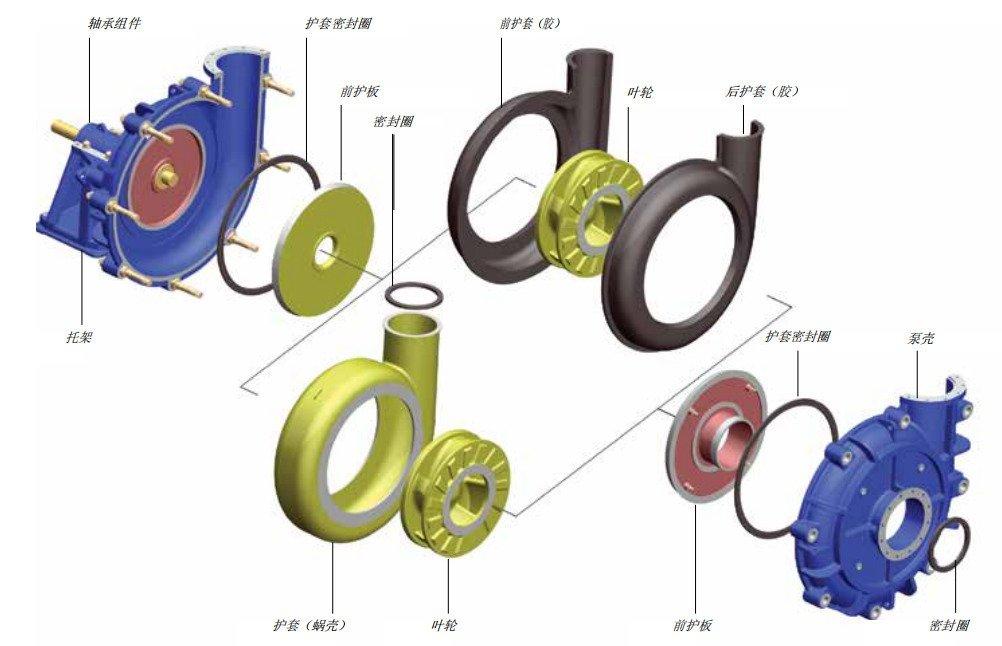 AH渣浆泵结构立体图