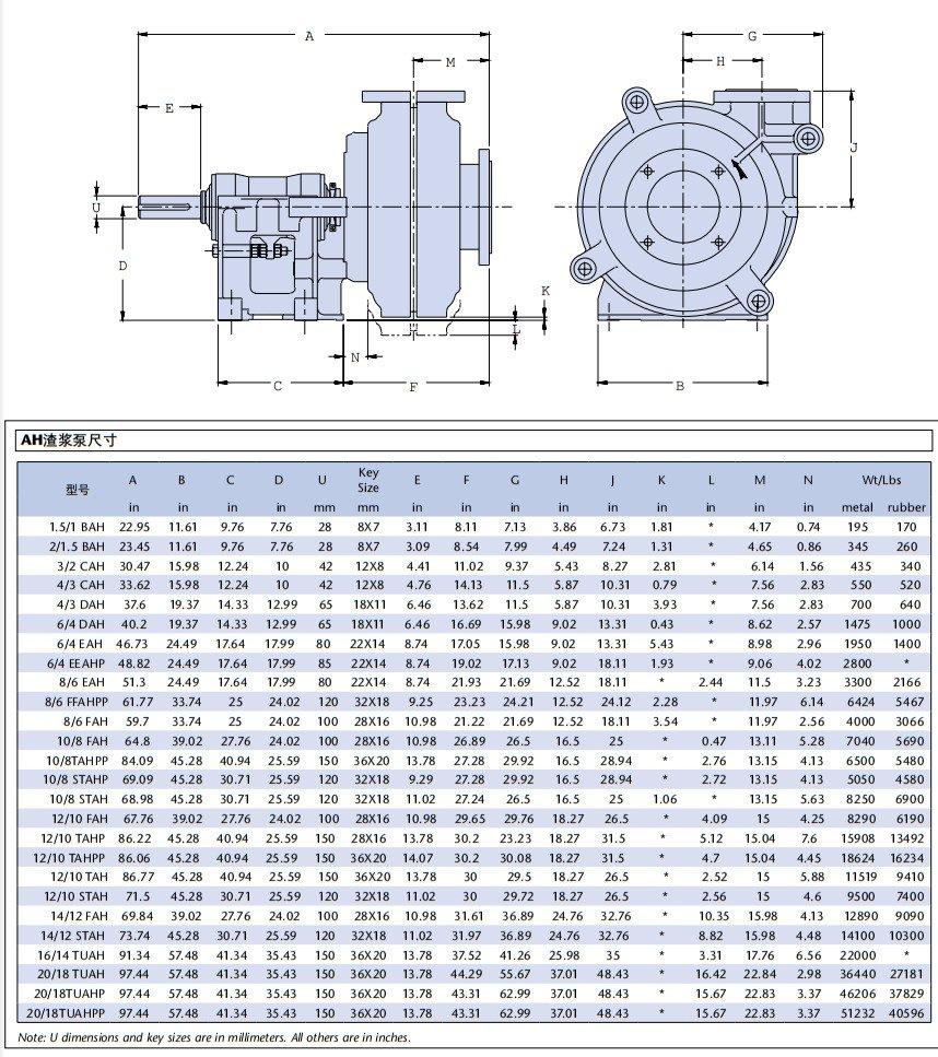 AH渣浆泵外形尺寸图