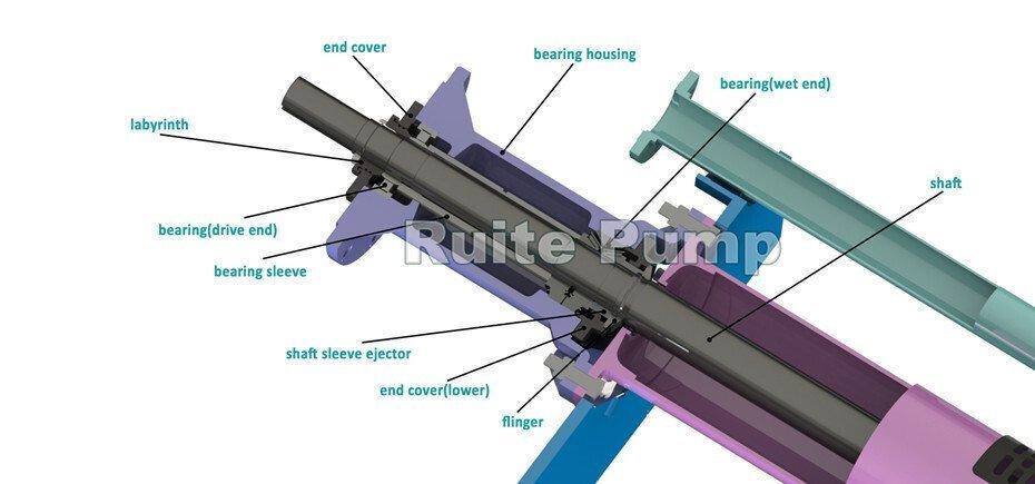 TSP Series vertical slurry pump