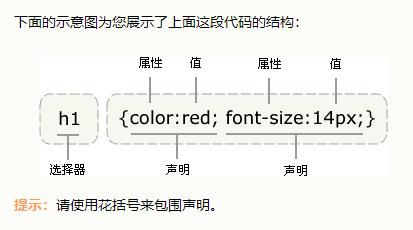 CSS有哪些基础语法?学习CSS语法