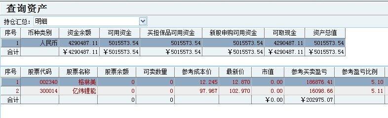 好运哥:炒股小账户突破500万啦