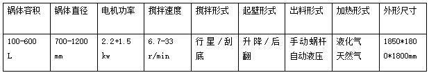 馅料炒锅订货须知_馅料炒锅订货_馅料炒锅须知