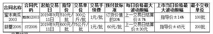 QQ截图20190910161142