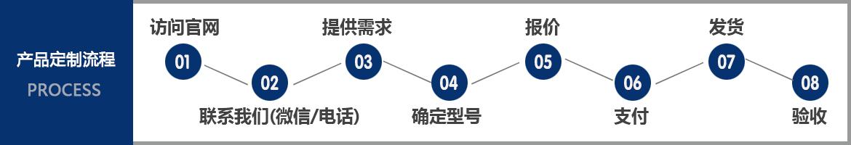 德保盾指纹密码锁订制流程图