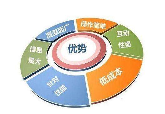 开眼SEO教你上海SEO优化插图
