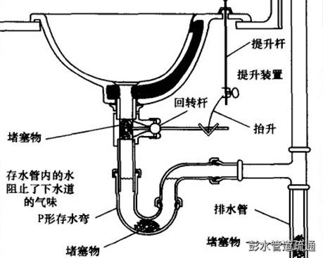 防水施工要具备哪些条件