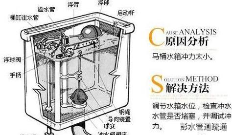 彭水马桶疏通工具