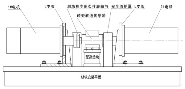 电机对拖平台表示图
