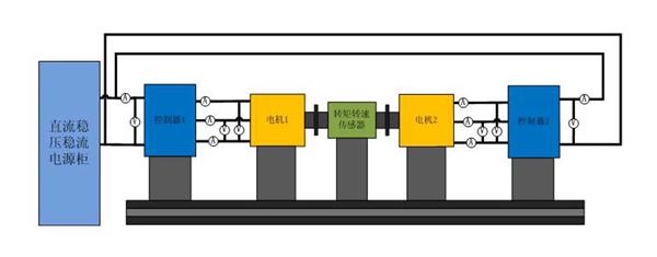 实验台架构造框图