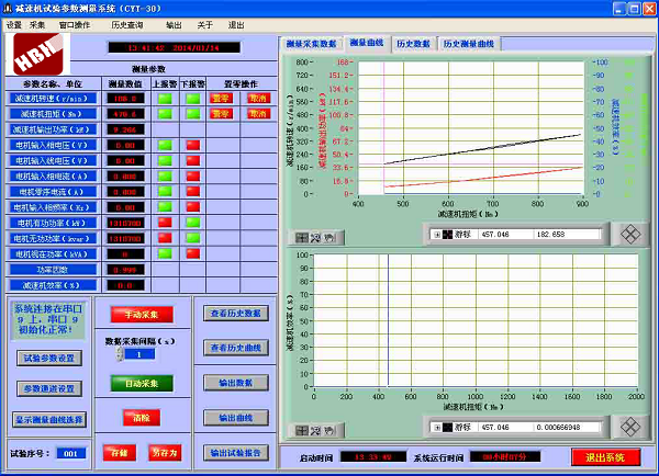减速机试验参数测量曲线